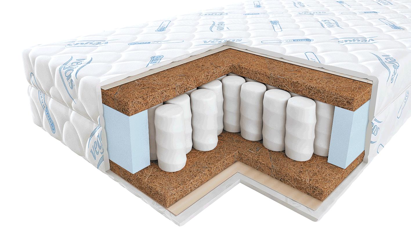 Пример матраса с пружинным блоком, обшитым кокосовым волокном.